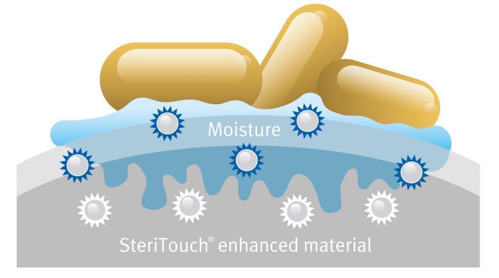 SteriTouch - how silver ion technology works